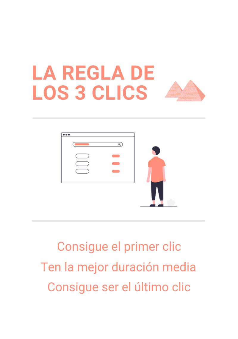 LA REGLA DE LOS 3 CLICS copy